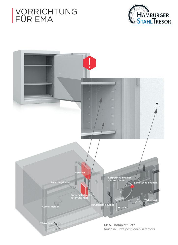 Einbruchmeldeanlage EMA - Prospekt 1