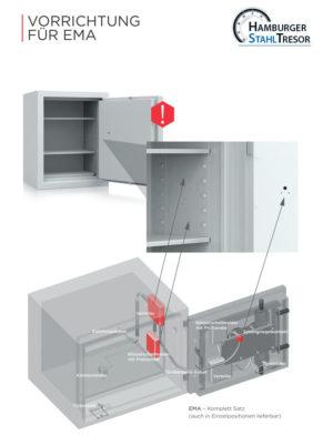 Geschäftssafe mit Einbruchmeldeanlage EMA - Prospekt 2