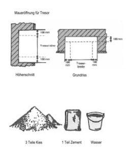 Die Maueröffnung für ein Tresor