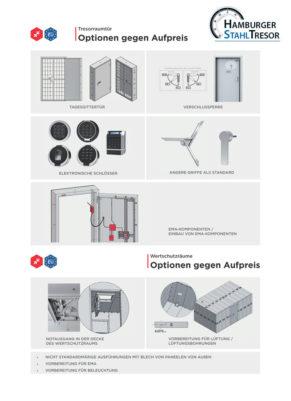 Wertschutzraumtüren - Prospekt 3